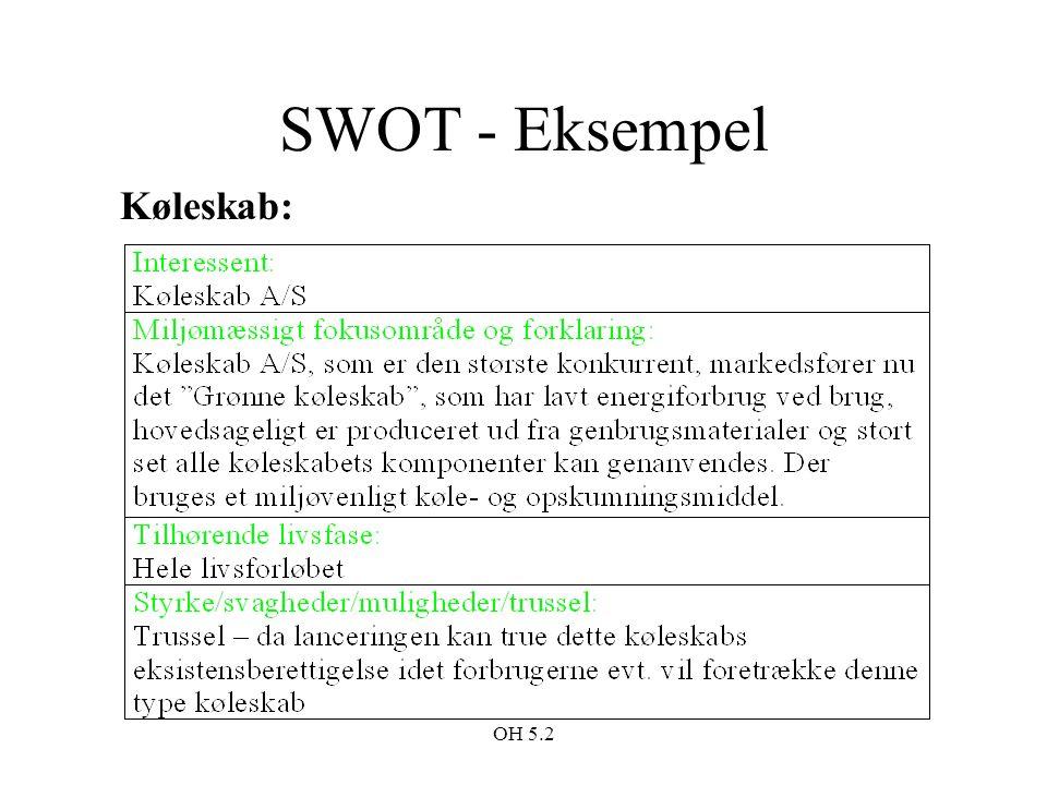 SWOT - Eksempel Køleskab: OH 5.2