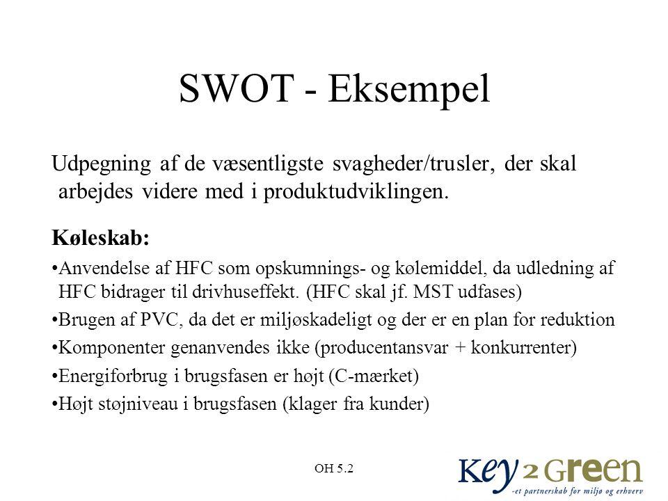SWOT - Eksempel Udpegning af de væsentligste svagheder/trusler, der skal arbejdes videre med i produktudviklingen.