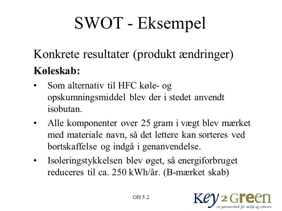 SWOT - Eksempel Konkrete resultater (produkt ændringer) Køleskab:
