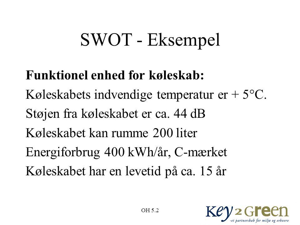 SWOT - Eksempel Funktionel enhed for køleskab: