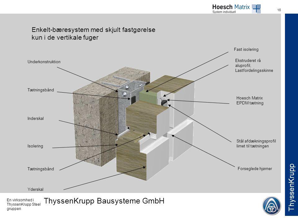 Enkelt-bæresystem med skjult fastgørelse kun i de vertikale fuger