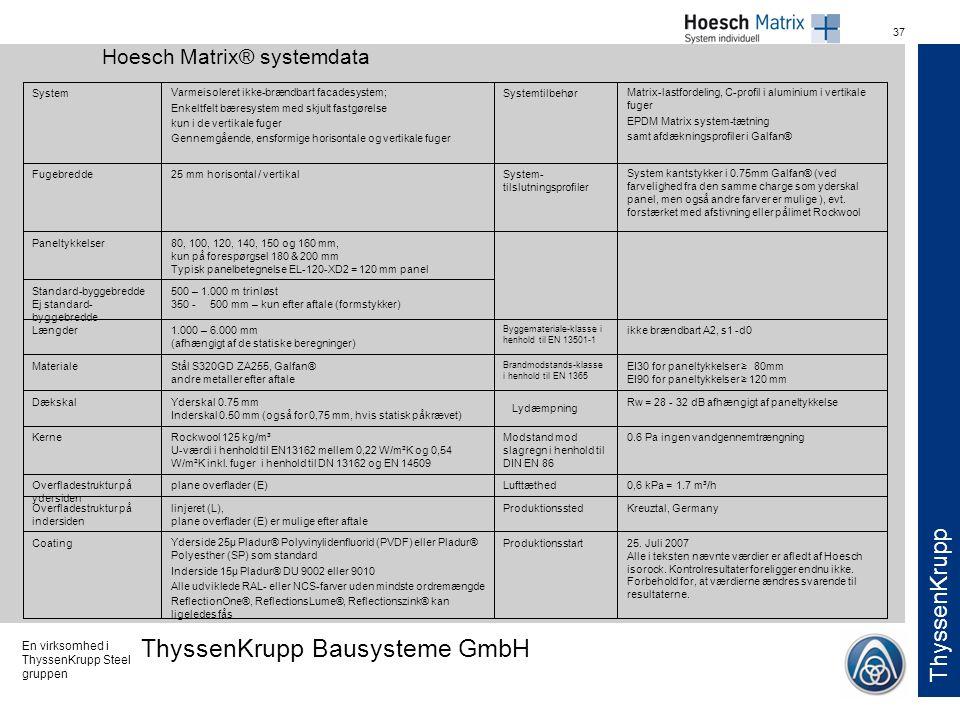 Hoesch Matrix® systemdata