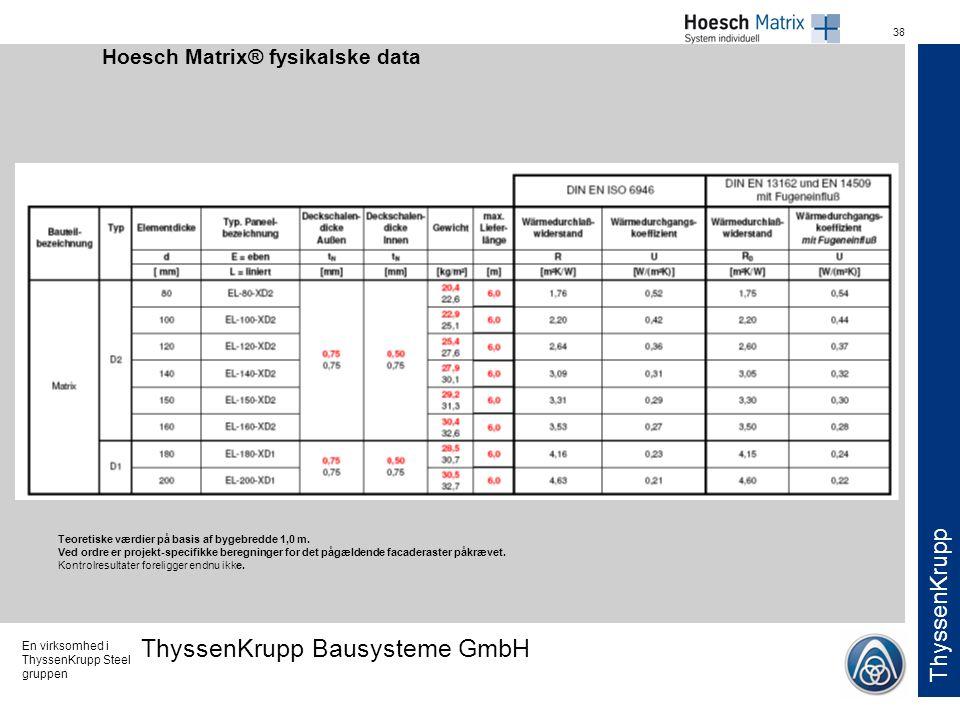 Hoesch Matrix® fysikalske data