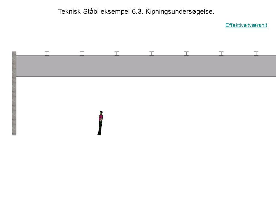 Teknisk Ståbi eksempel 6.3. Kipningsundersøgelse.
