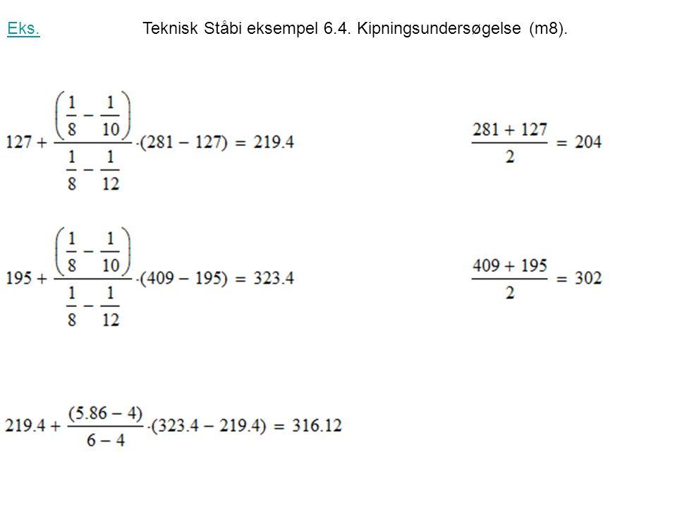 Eks. Teknisk Ståbi eksempel 6.4. Kipningsundersøgelse (m8).