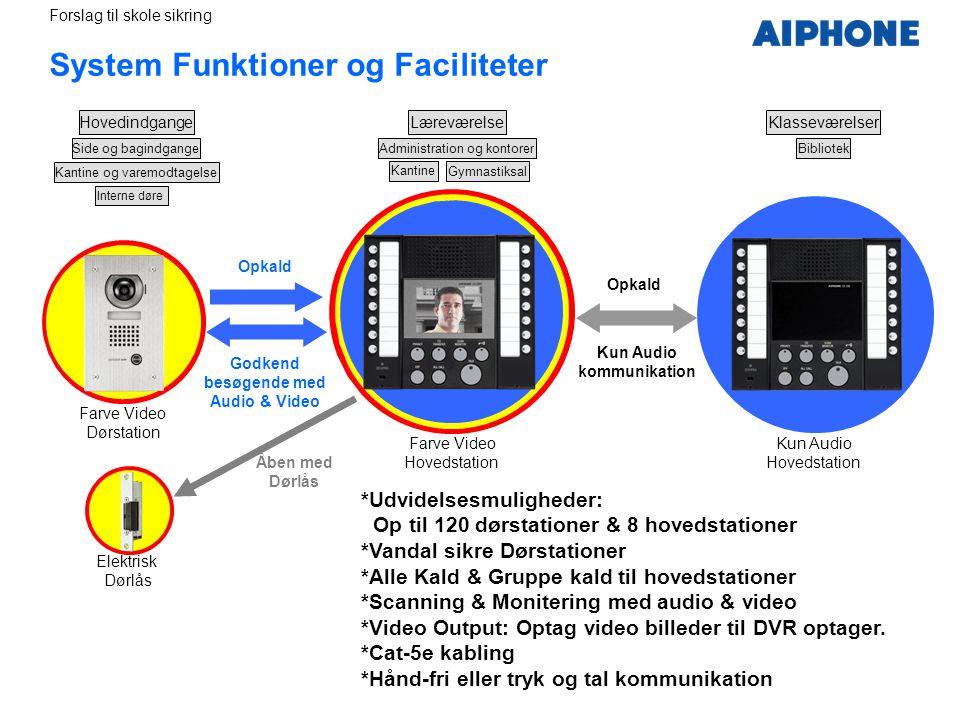 System Funktioner og Faciliteter