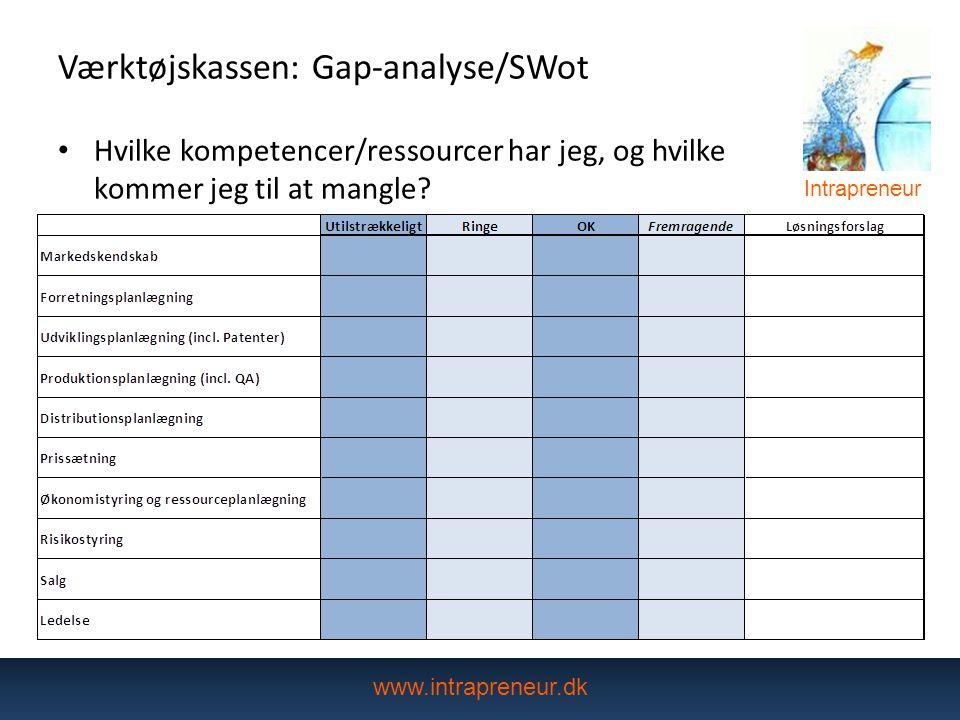 Værktøjskassen: Gap-analyse/SWot