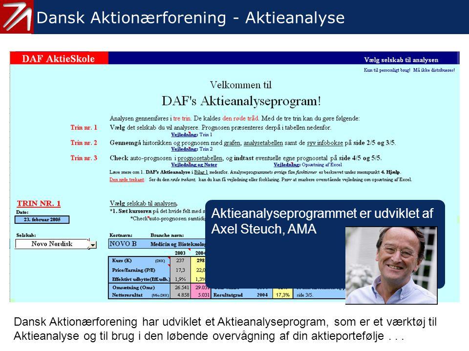 0. Dansk Aktionærforening - Aktieanalyse