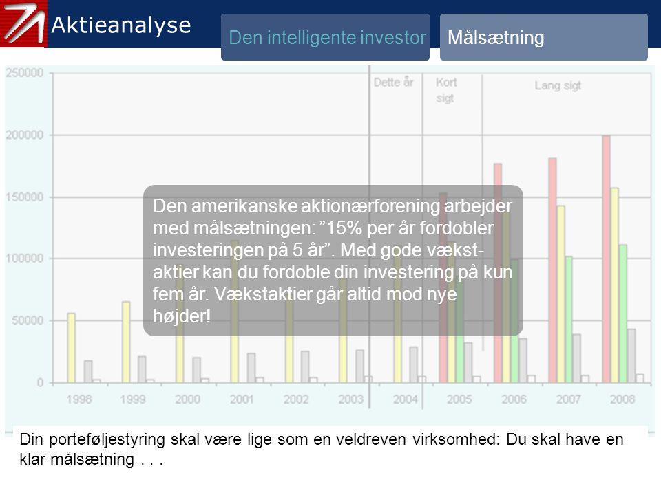 1.3 Målsætning - 3 Aktieanalyse Aktieanalyse Den intelligente investor