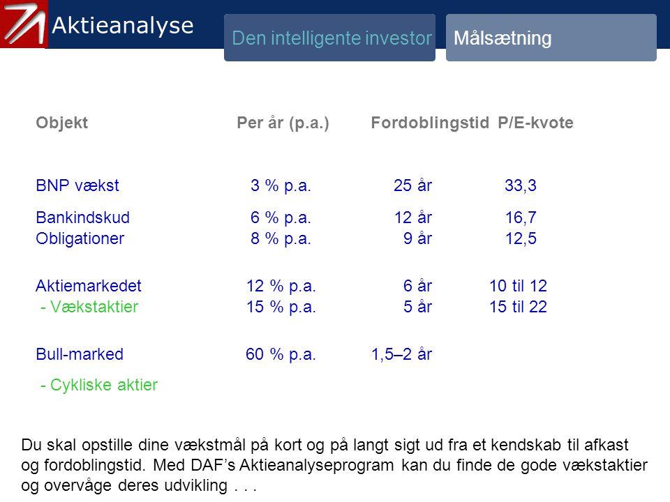 1.3 Målsætning - 4 Aktieanalyse Aktieanalyse Den intelligente investor