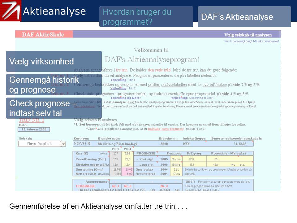 3.1 DAF's Aktieanalyse - Menu