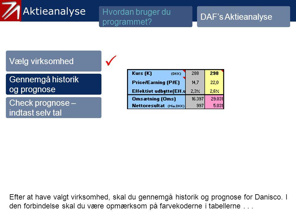 3.1.2 Gennemgå historik og prognose - 2