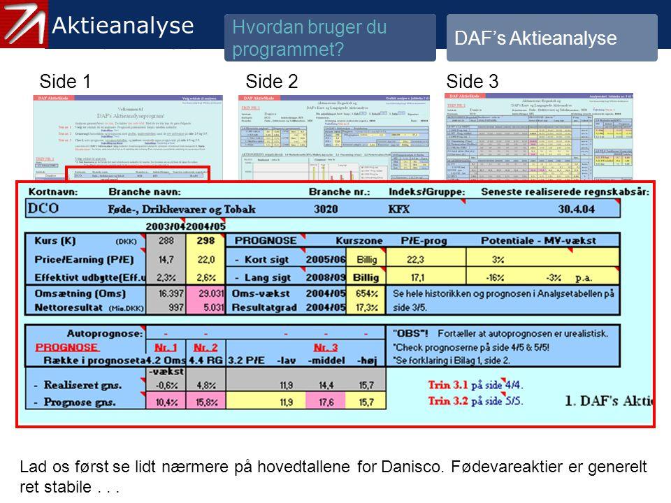 3.1.2 Gennemgå historik og prognose - 5
