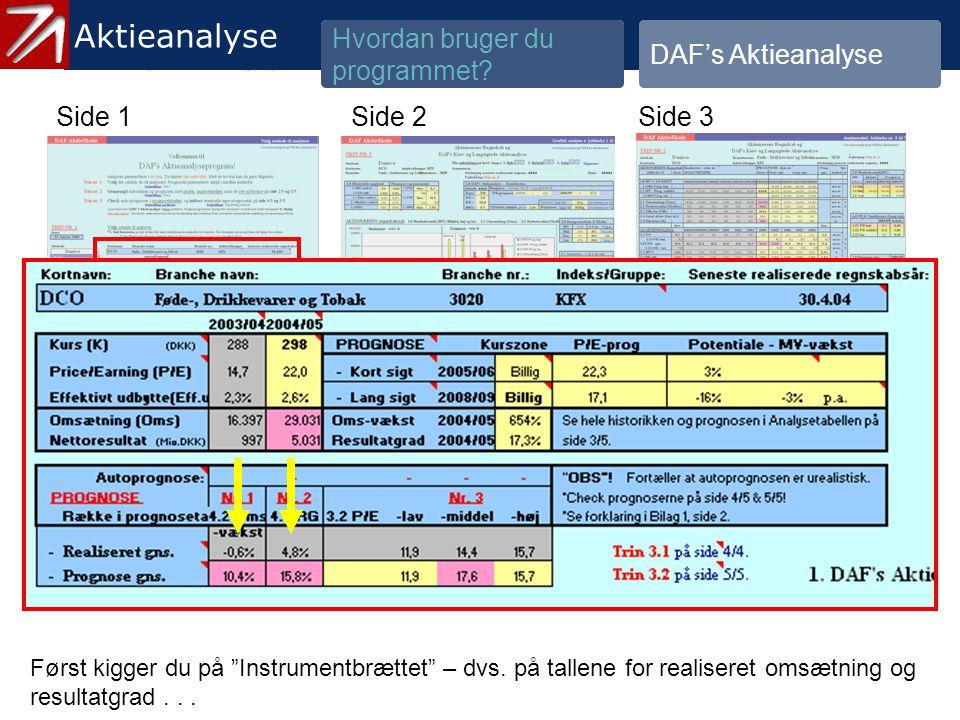 3.1.2 Gennemgå historik og prognose - 6