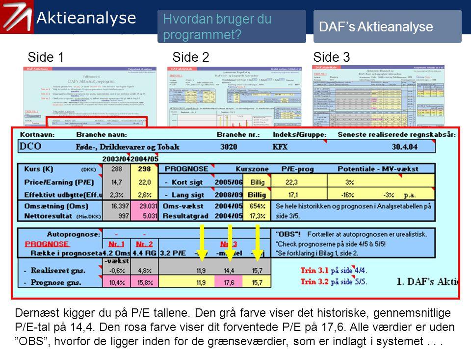 3.1.2 Gennemgå historik og prognose - 9