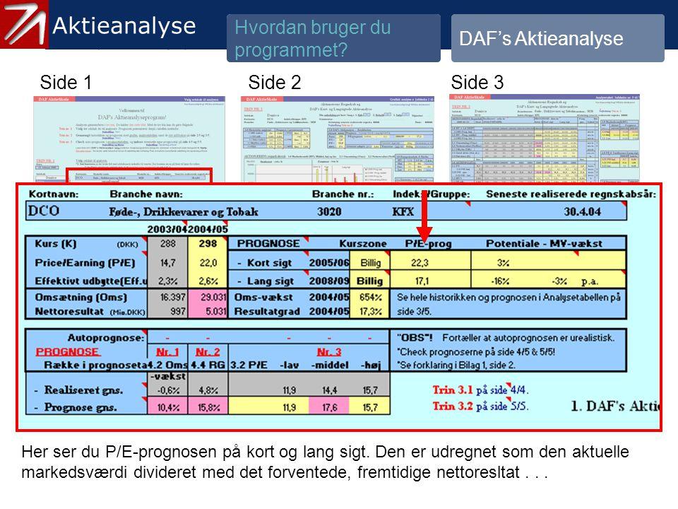 3.1.2 Gennemgå historik og prognose - 11