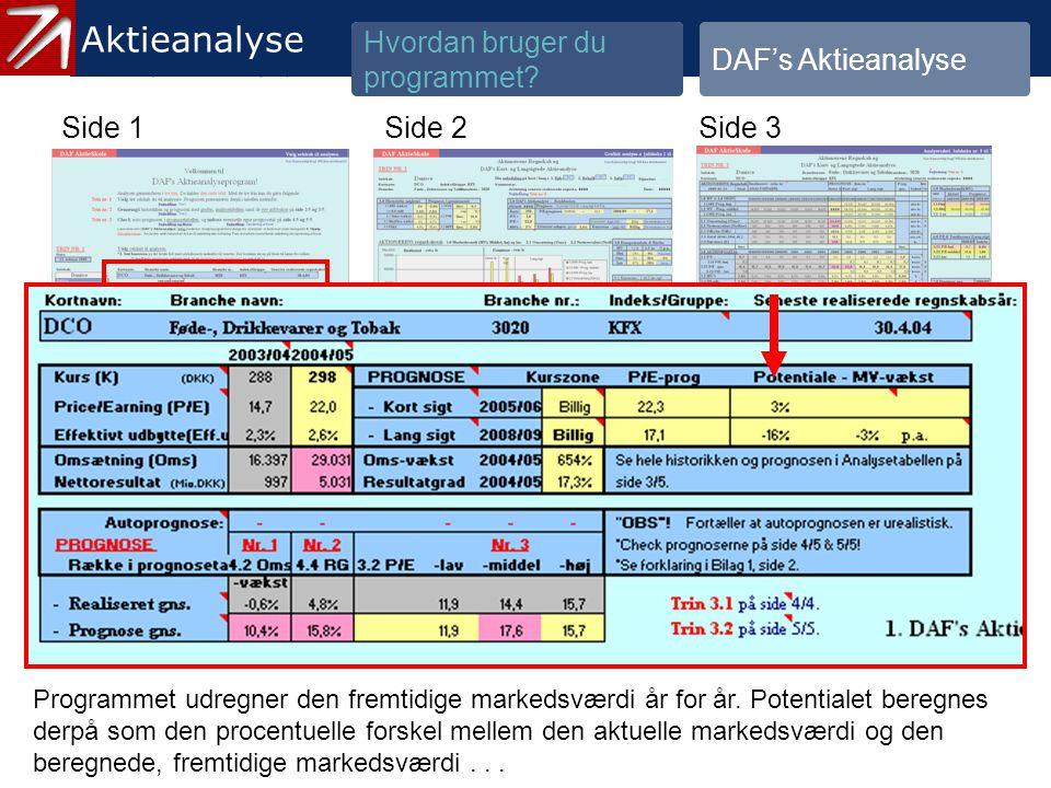 3.1.2 Gennemgå historik og prognose - 12
