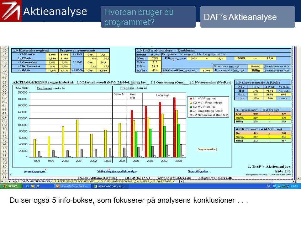 3.1.2 Gennemgå historik og prognose - 18