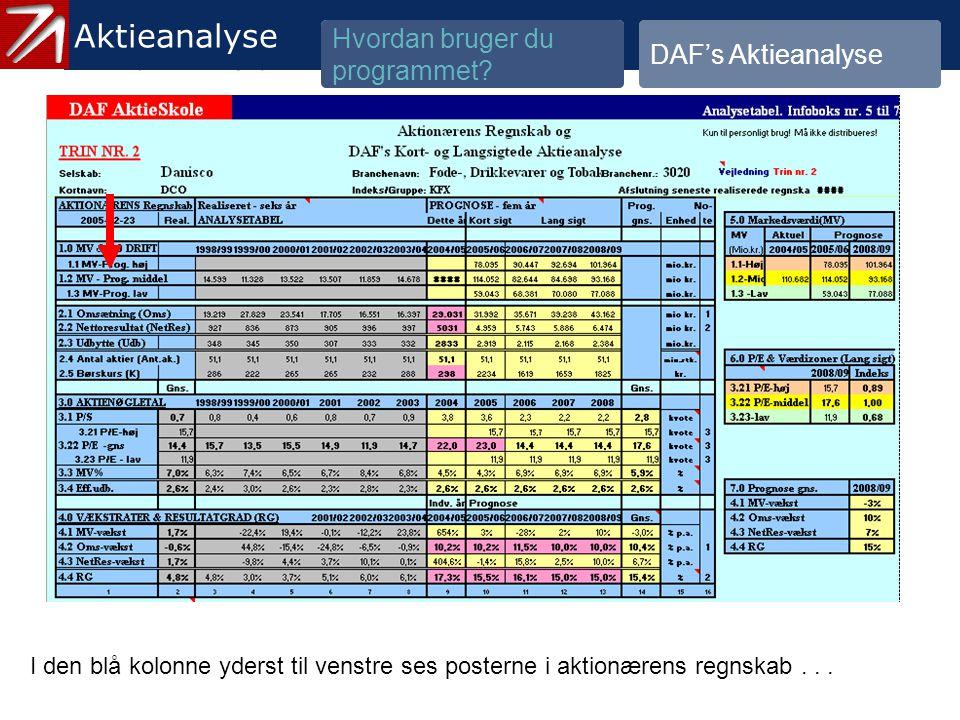 3.1.2 Gennemgå historik og prognose - 20