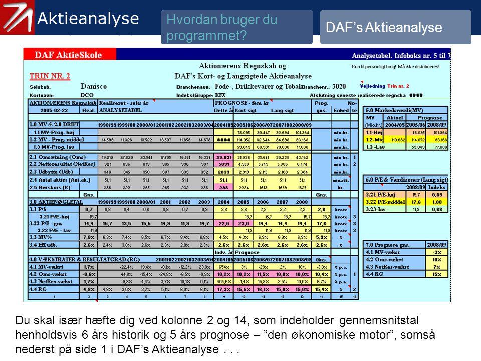 3.1.2 Gennemgå historik og prognose - 22