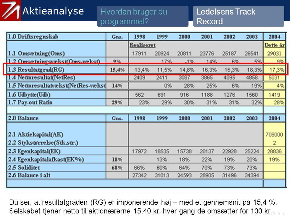 3.2 Ledelsens Track Record - 4