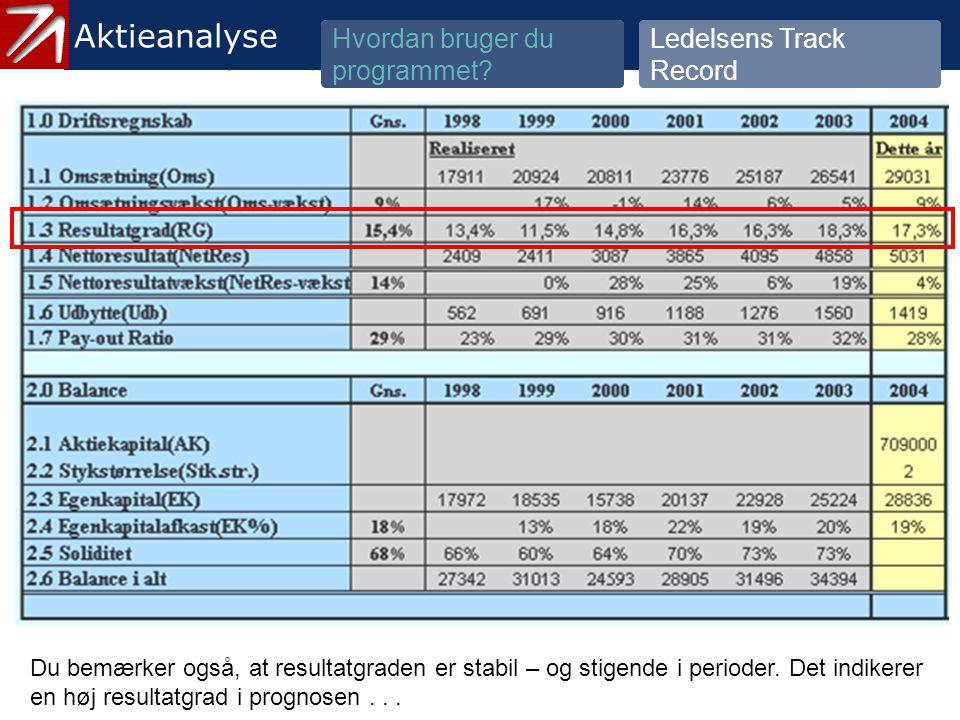 3.2 Ledelsens Track Record - 5