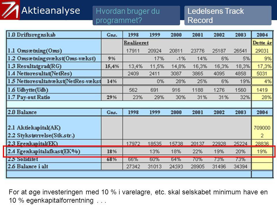 3.2 Ledelsens Track Record - 7