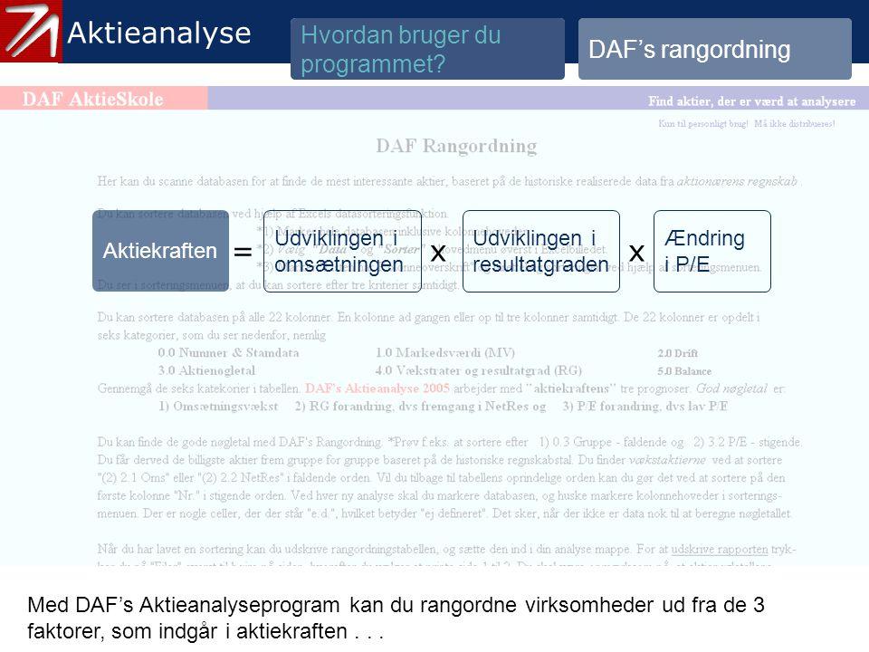 3.3 DAF's Rangordning - 2 Aktieanalyse = x x Hvordan bruger du