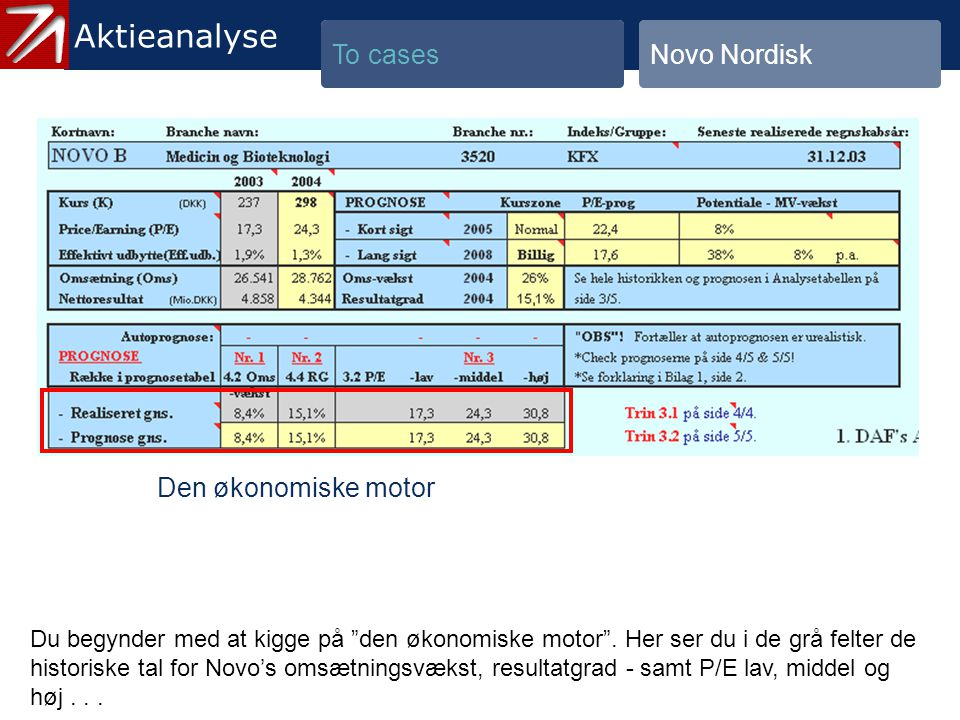 4. To cases - 4 Aktieanalyse To cases Novo Nordisk