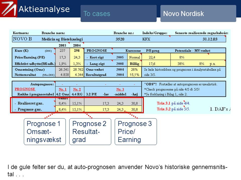 4. To cases - 5 Aktieanalyse To cases Novo Nordisk Prognose 1 Omsæt-
