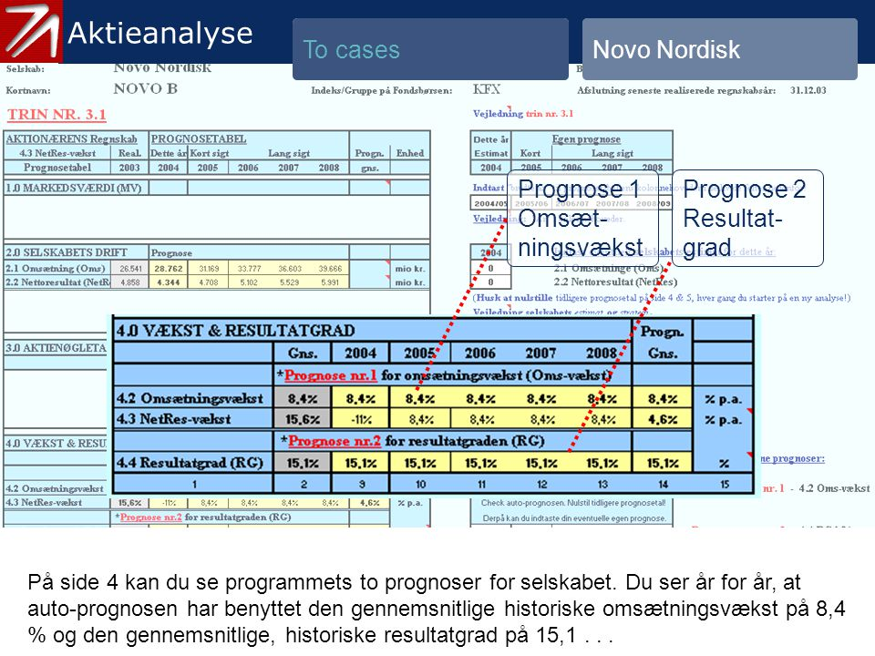 4. To cases - 6 Aktieanalyse To cases Novo Nordisk Prognose 1 Omsæt-
