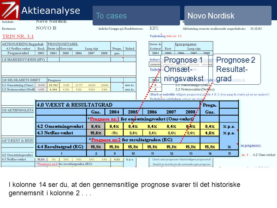 4. To cases - 7 Aktieanalyse To cases Novo Nordisk Prognose 1 Omsæt-