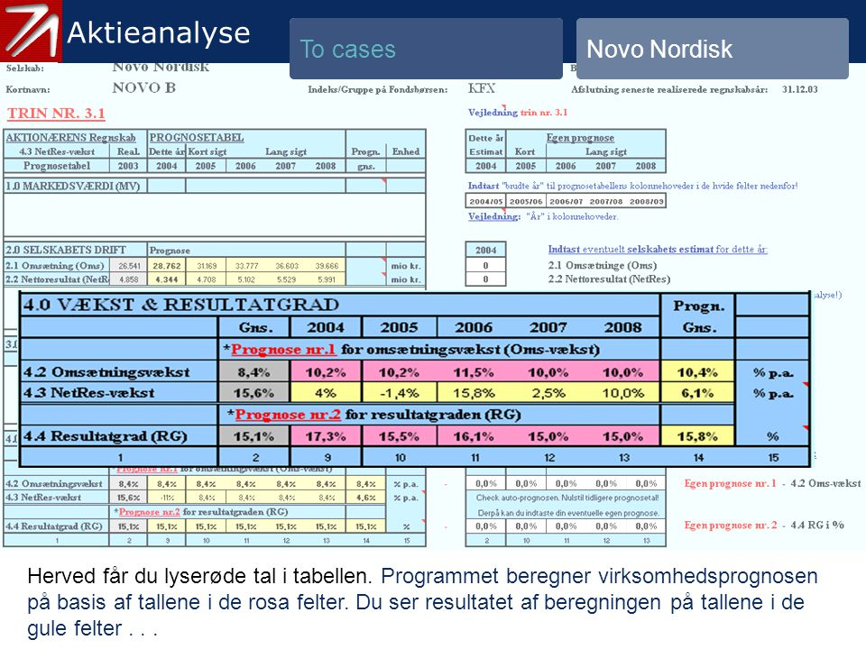 4. To cases - 9 Aktieanalyse To cases Novo Nordisk
