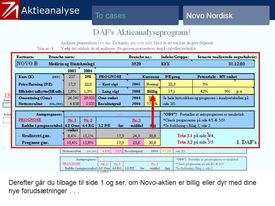 4. To cases - 10 Aktieanalyse To cases Novo Nordisk