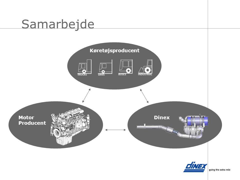 Samarbejde Køretøjsproducent Motor Producent Dinex