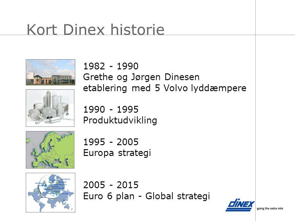 Kort Dinex historie 1982 - 1990. Grethe og Jørgen Dinesen etablering med 5 Volvo lyddæmpere. 1990 - 1995.