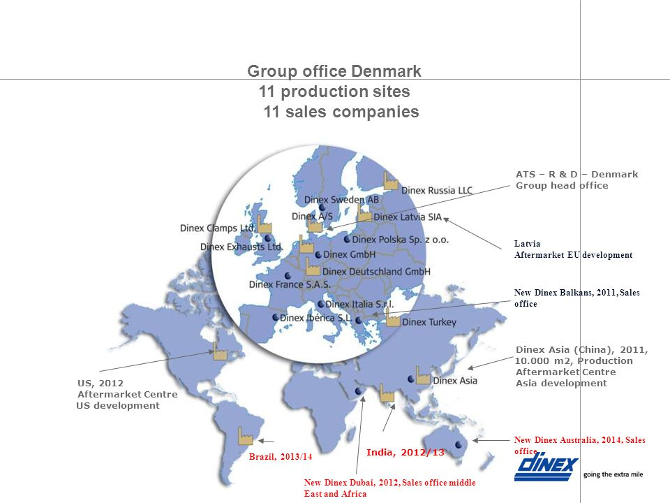 11 production sites 11 sales companies