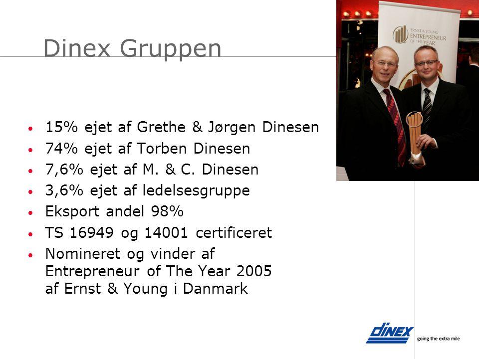 Dinex Gruppen 15% ejet af Grethe & Jørgen Dinesen