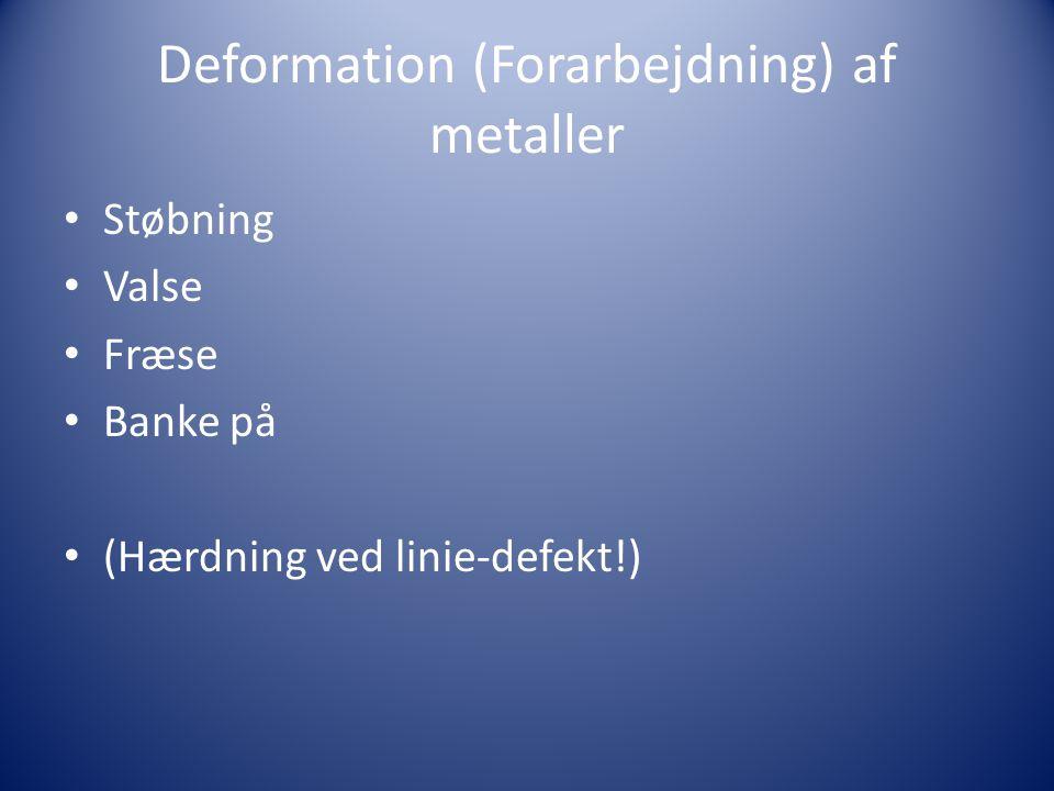 Deformation (Forarbejdning) af metaller