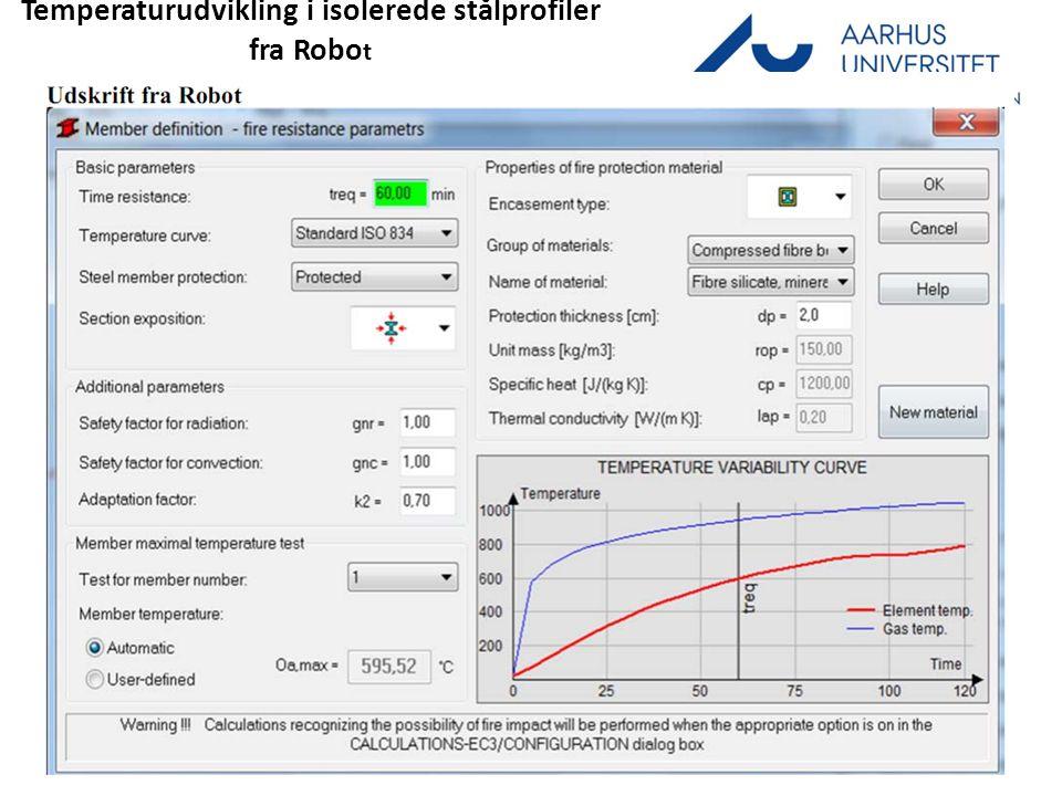 Temperaturudvikling i isolerede stålprofiler fra Robot