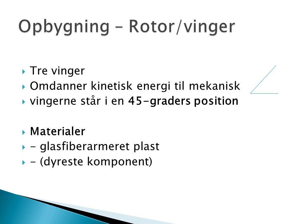 Opbygning – Rotor/vinger