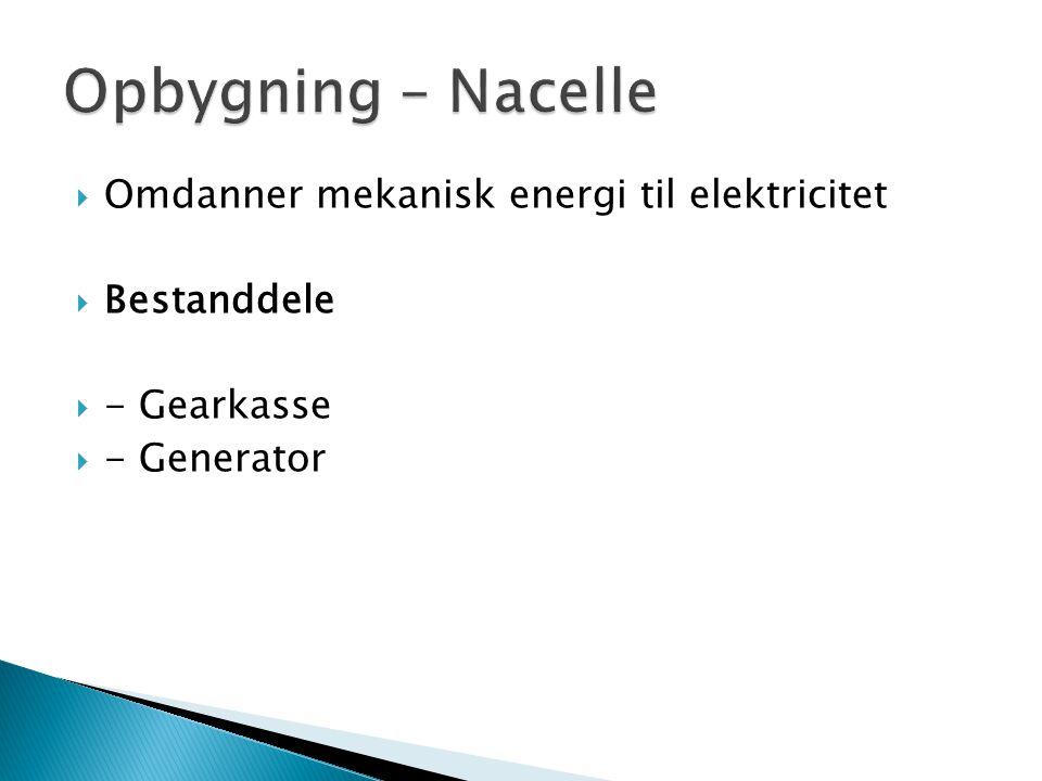 Opbygning – Nacelle Omdanner mekanisk energi til elektricitet