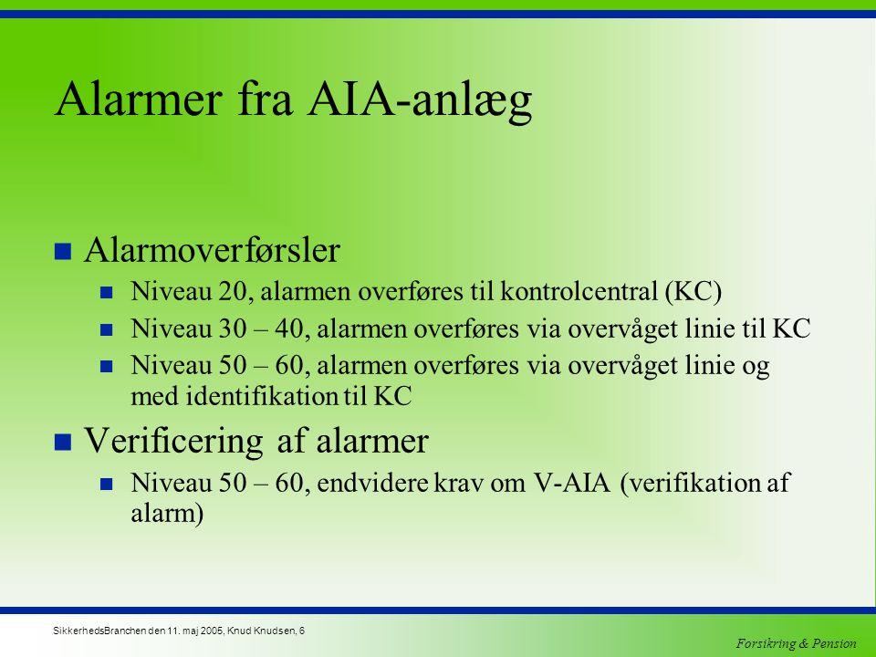 Alarmer fra AIA-anlæg Alarmoverførsler Verificering af alarmer