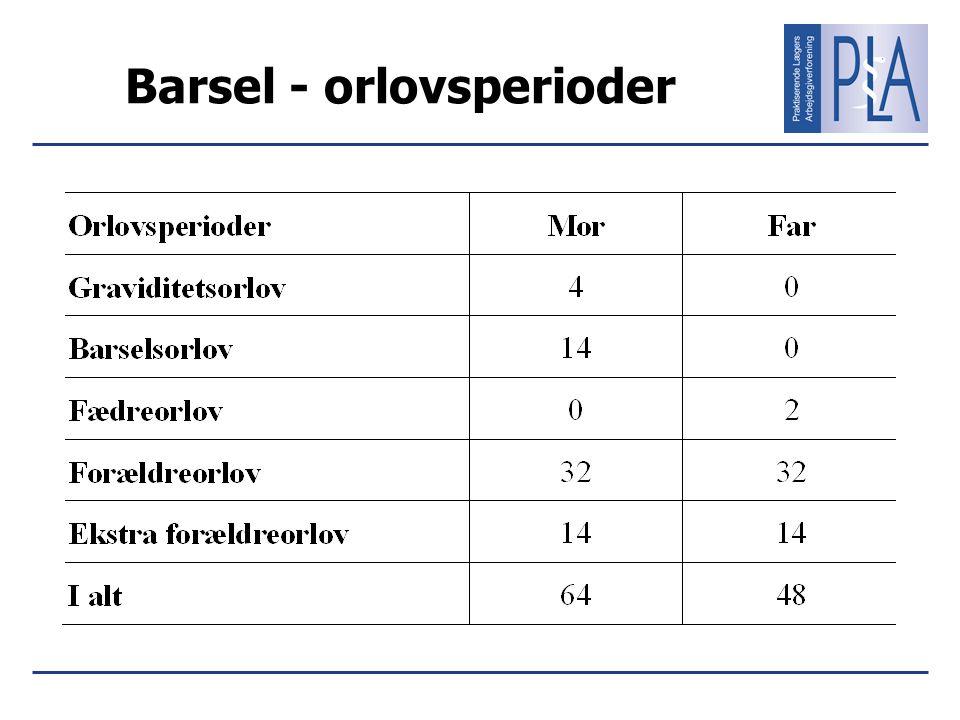 Barsel - orlovsperioder