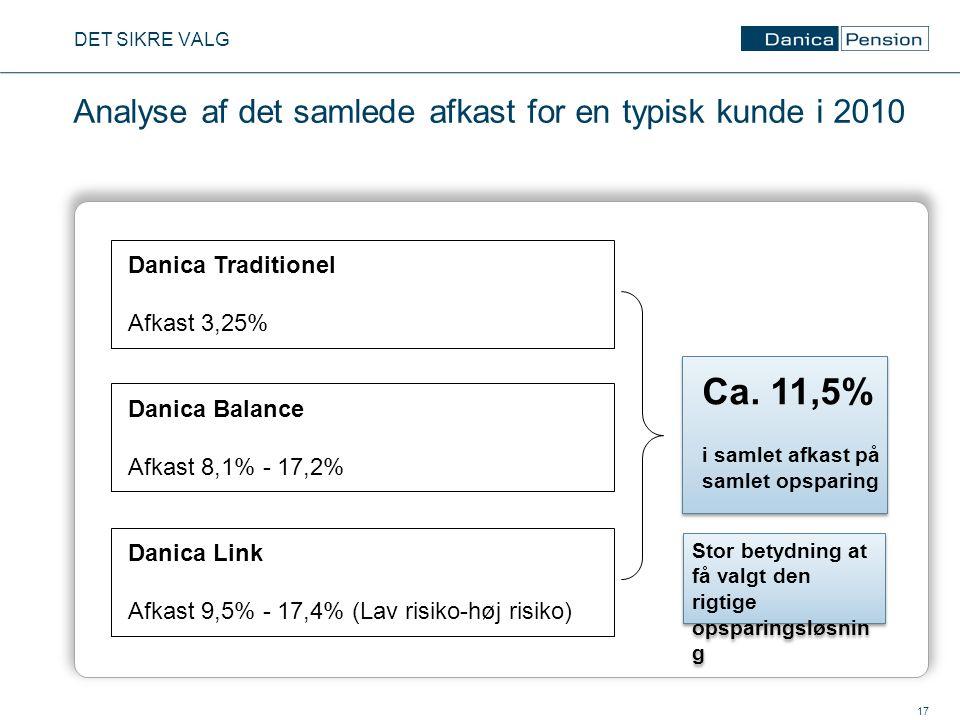 Analyse af det samlede afkast for en typisk kunde i 2010