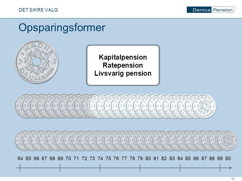 Opsparingsformer Kapitalpension Ratepension Livsvarig pension 64 65 66