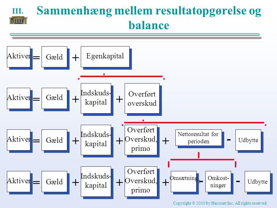 Sammenhæng mellem resultatopgørelse og balance