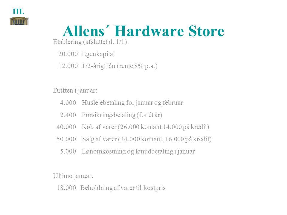 Allens´ Hardware Store