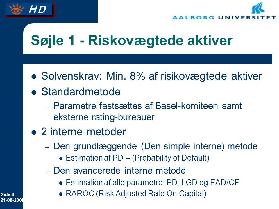 Søjle 1 - Riskovægtede aktiver