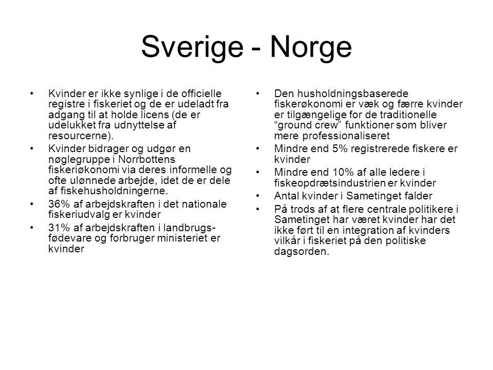 Sverige - Norge